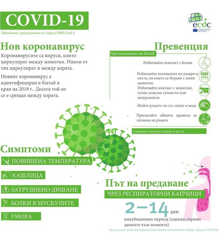 Противоепидемични мерки на територията на Община Доспат, считано от 22.10.2020 г. до 30.11.2020 г. … ЗАПОВЕД