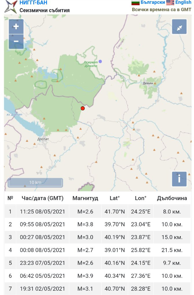 Земетресение с епицентър между Доспат и Девин