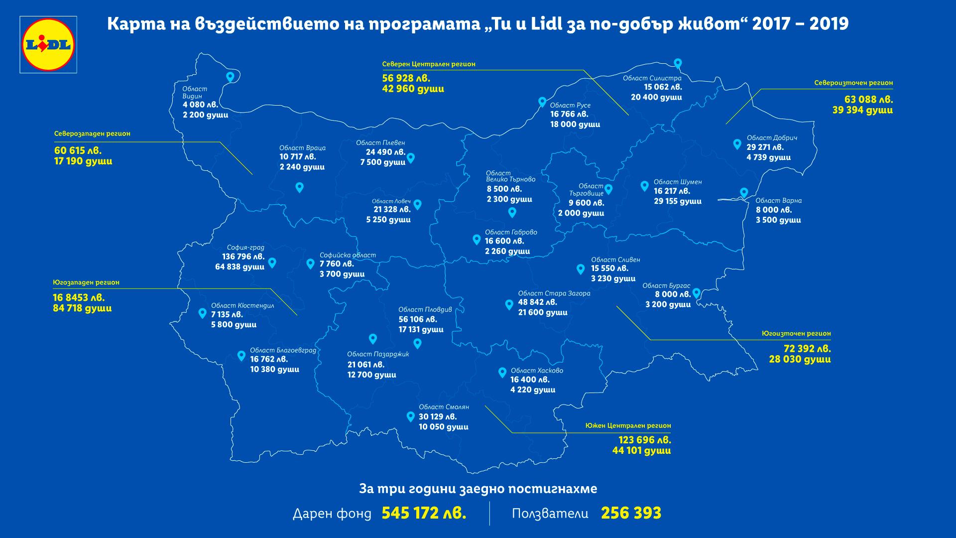 """За три години """"Ти и Lidl за по-добър живот"""" достигна до над 250 хиляди българи в цялата страна"""
